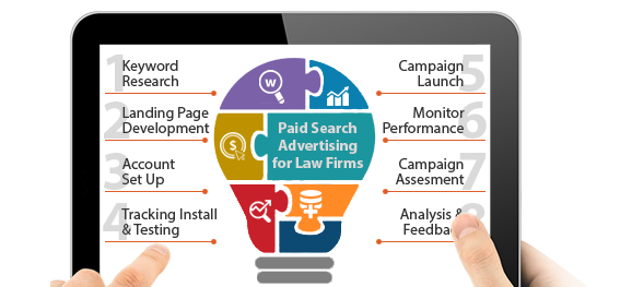 Law Firm Pay Per Click Services | Lawyer Pay Per Click Services, Attorney Pay Per Click Services, Legal Pay Per Click Services, Law Firm PPC